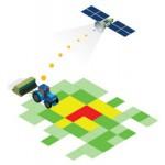 GPS для сельского хозяйства и комплектующие